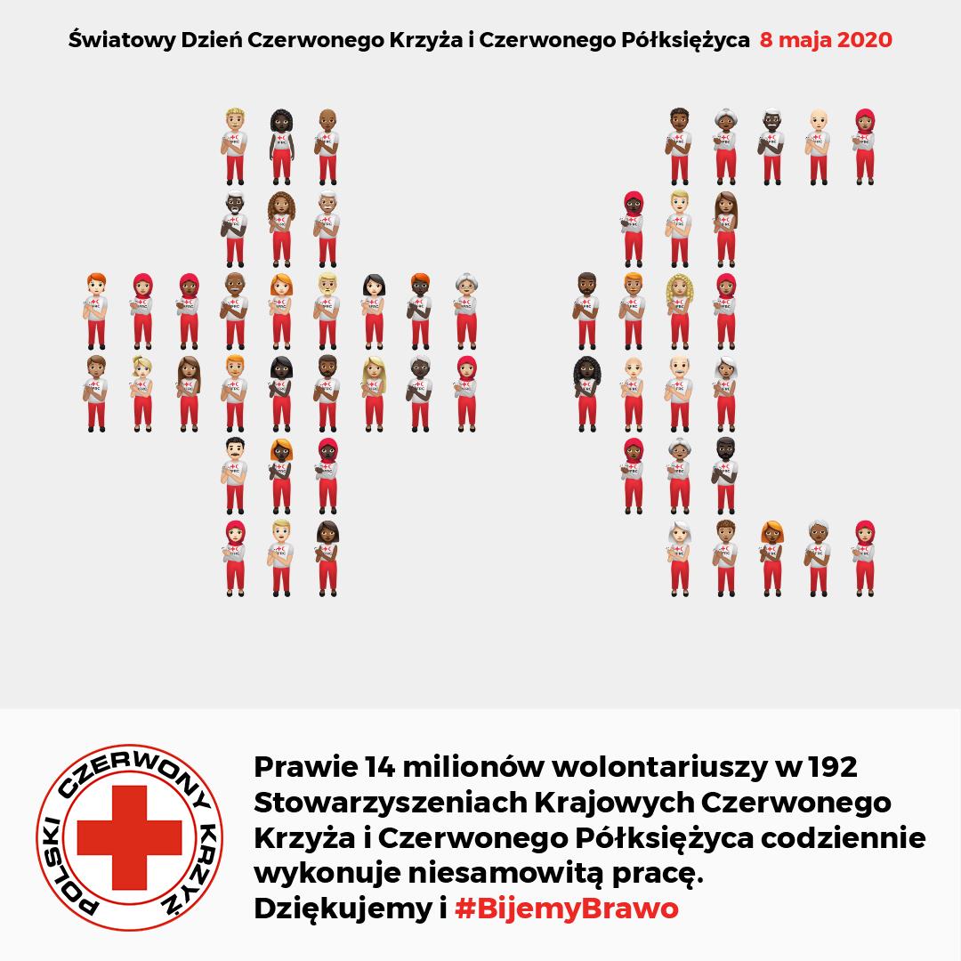 8 maja 2020 r. Światowy Dzień Międzynarodowego Czerwonego Krzyża i Półksiężyca